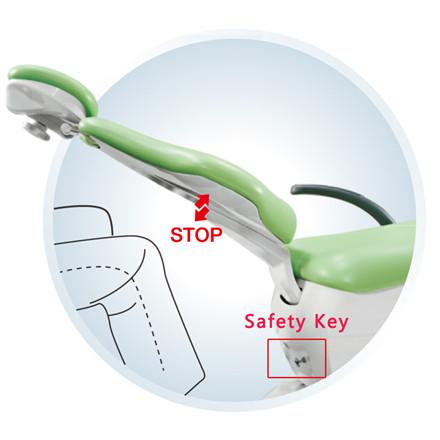 R-2-Safety