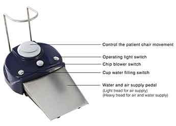 R7 dental chair Foot switch